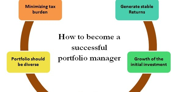 How to Become a Successful Portfolio Manager?