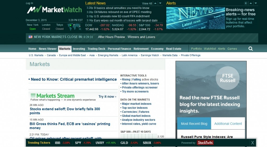 MarketWatch Secondary research