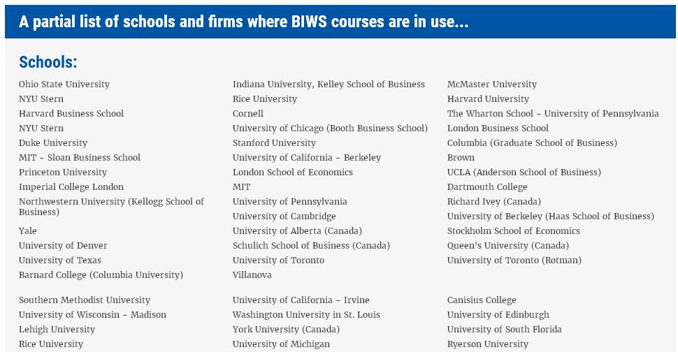 BIWS Course Universities