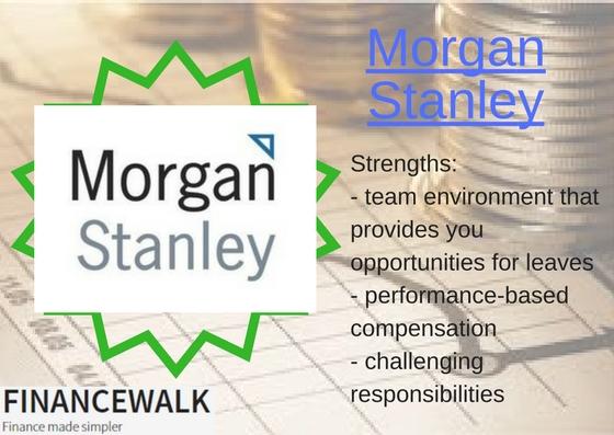 Morgan Stanley Top Invest Banking Employer