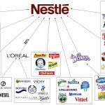 Nestlé en Afrique, un aveu d'impuissance