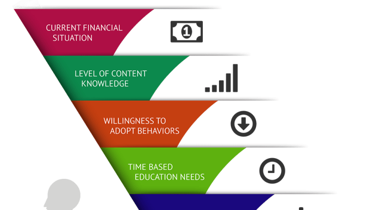 Teaching Personal Finance Keys To Effective Delivery Nfec