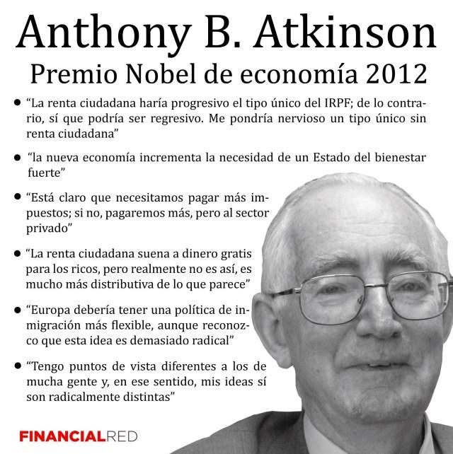 Resultado de imagen para Anthony Atkinson