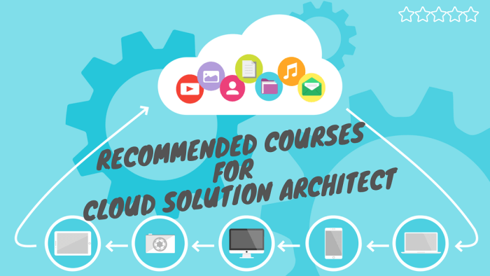 Best Cloud Computing Courses Online For Architect
