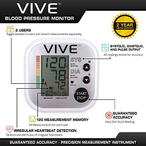 Blood Pressure Monitors by Vive Precision