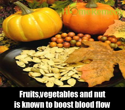 Fruits,vegetables and nut