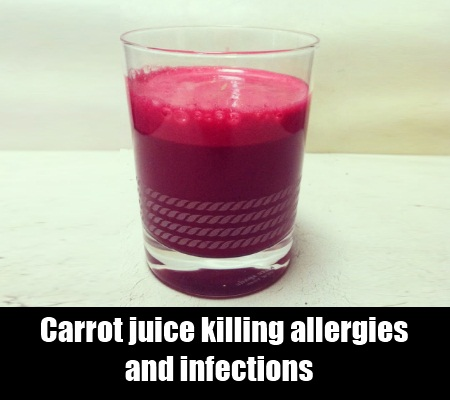 Juices for Allergies