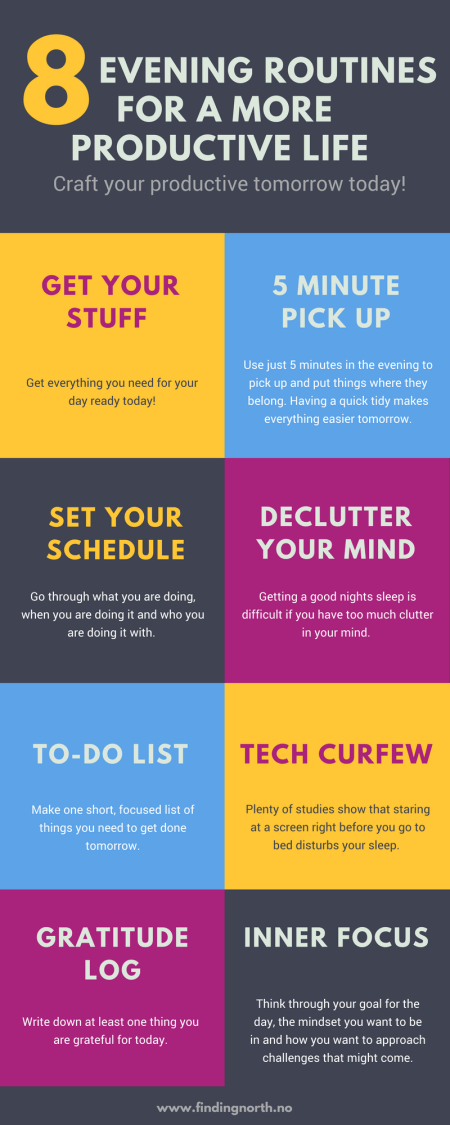 Evening routine infographic - craft your productive tomorrow today