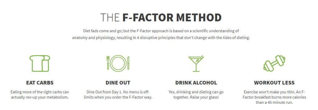 ffactor diet