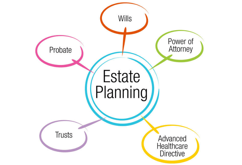 SurfCityLawyers.com - Anna Serrambana Estate Planning Attorney