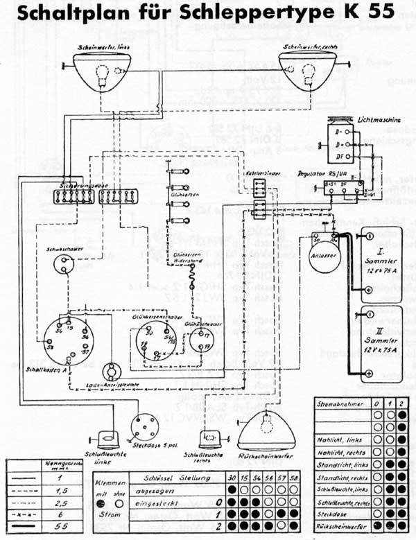 Schaltplan Lichtmaschine