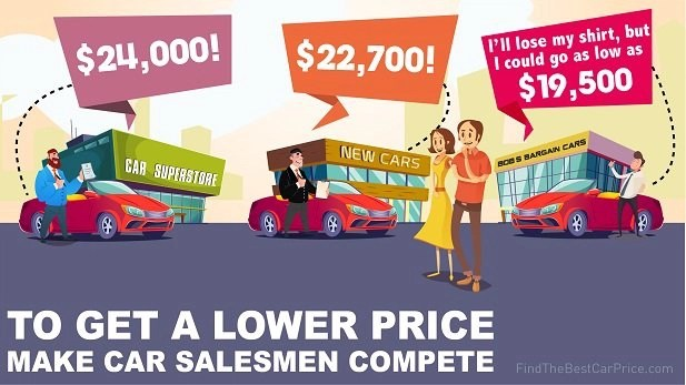 How To Get Car Dealers To Compete For Your Business