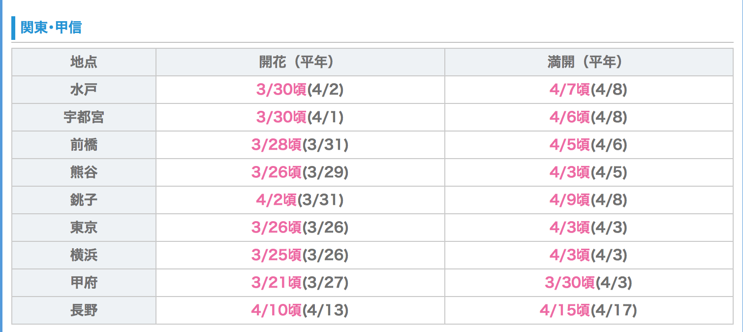 螢幕快照 2015-03-14 下午10.33.48