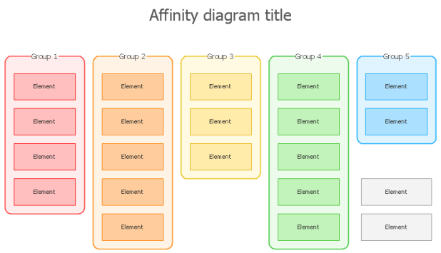 Affinity Diagram Template 1.