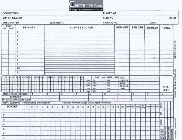 fishbone diagram template word wiring simulator cricket score sheets excel - find templates