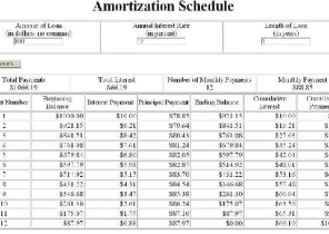 amortization table template