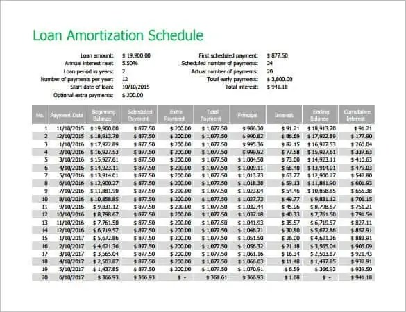 Amortization Table Excel. Amortization Schedule 9 Download Bb ...