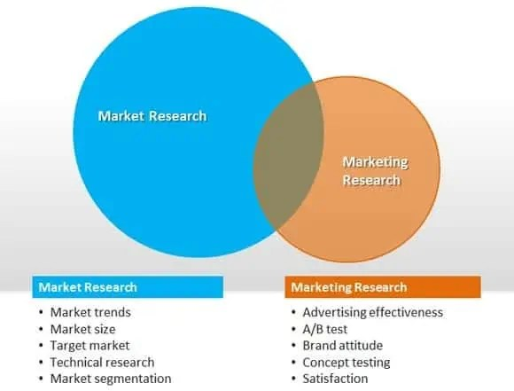 market research template 7