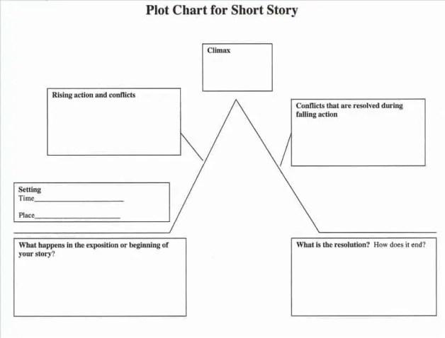 plot diagram template 3.