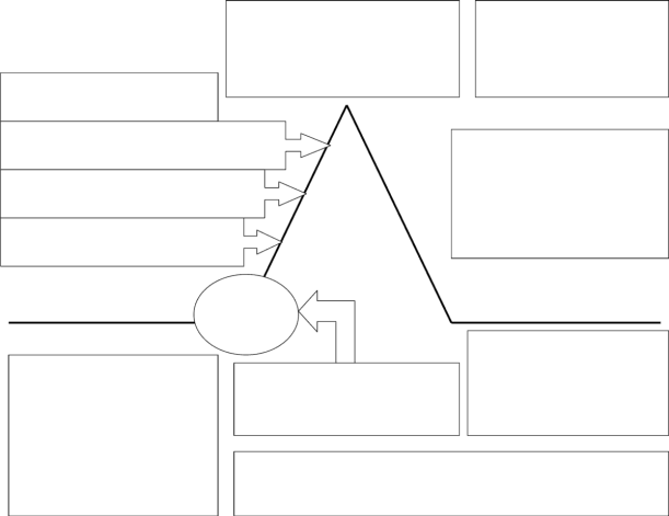 plot diagram template 8.