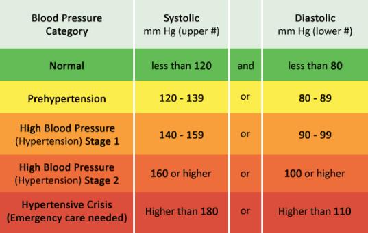 blood-pressure-chart-6