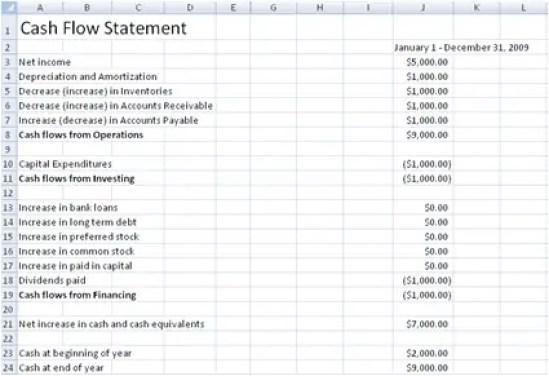 Cash Flow Statement Template 5.