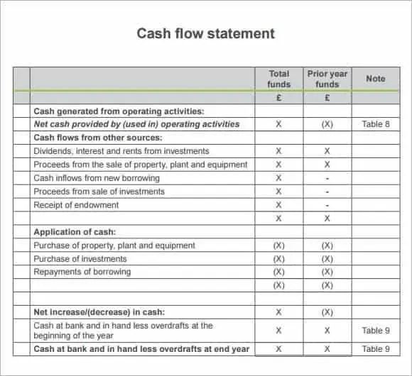 Cash Flow Statement Templates - Find Word Templates