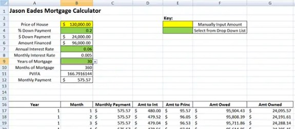 Mortgage Calculator Excel 6.