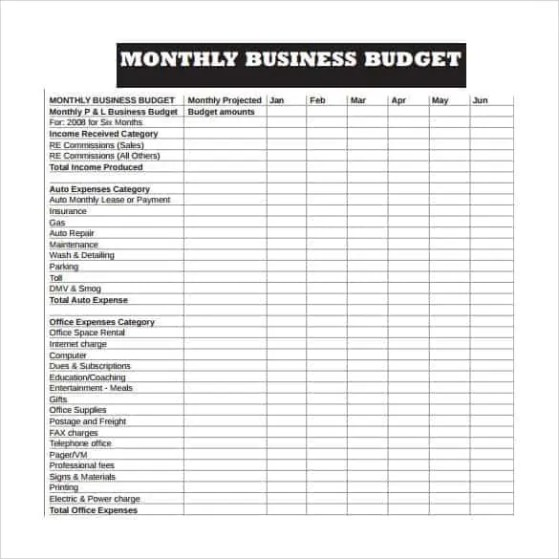 Business Budget Templates  Find Word Templates