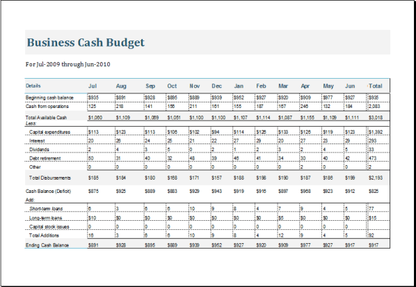business budget template 6.