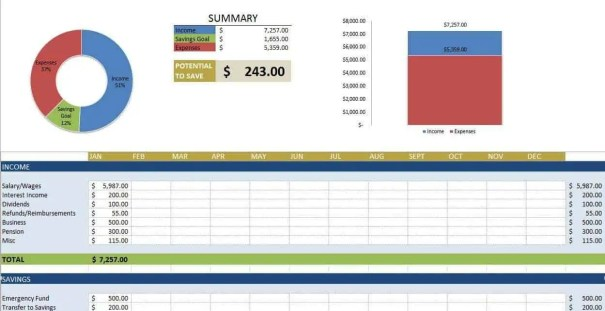 business budget template 7.