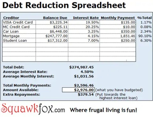 debt reduction calculator 7.