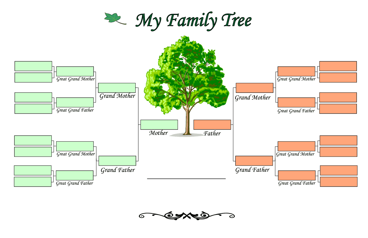 how to draw a family tree diagram rheem wiring furnace templates find word