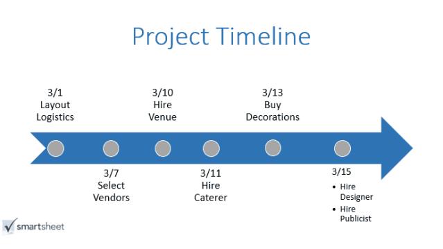 timeline-template-2