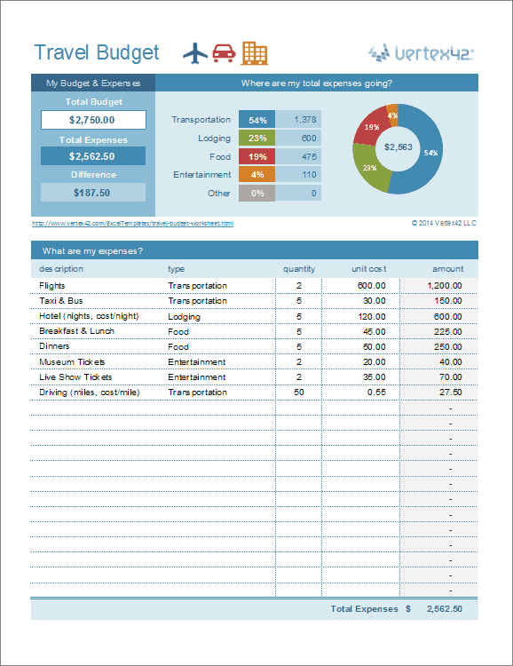 travel-budget-template-1