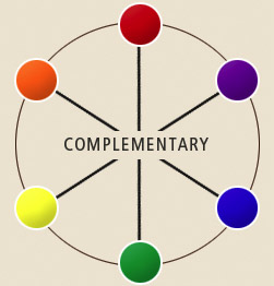 """""""complementary color wheel"""""""