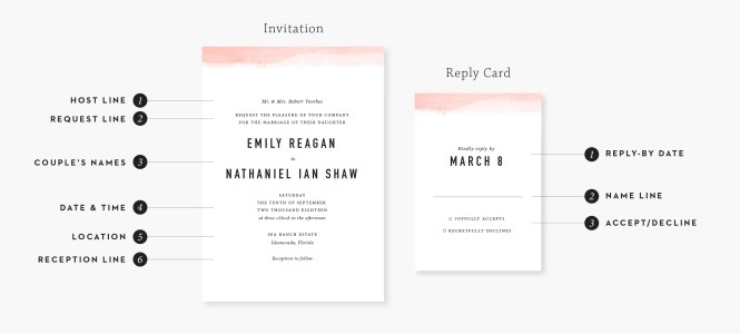 Wedding Invitation Wording Best Ideas B98 All About