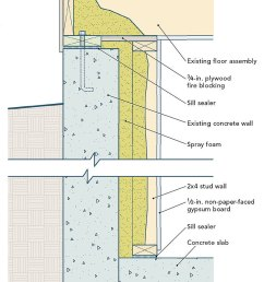 if you want to insulate the interior of your basement wall with spray foam specify closed cell spray foam not open cell foam  [ 800 x 1325 Pixel ]