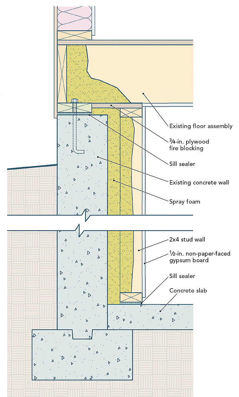 hight resolution of if you want to insulate the interior of your basement wall with spray foam specify closed cell spray foam not open cell foam