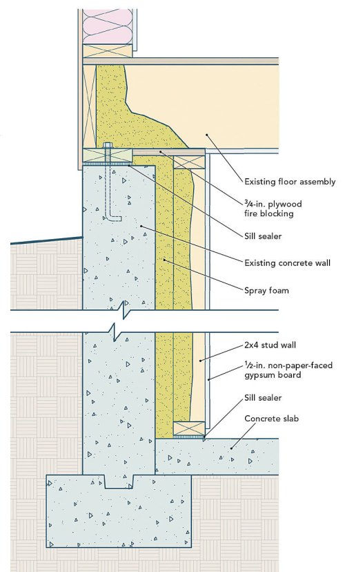 small resolution of if you want to insulate the interior of your basement wall with spray foam specify closed cell spray foam not open cell foam