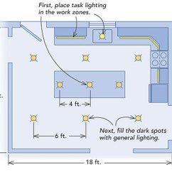 Kitchen Task Lighting Home Depot Cabinets Basics Fine Homebuilding For A More In Depth Look At See My Article The Well Lit Fhb 135 Pp 68 73 And Also Visit Research Center