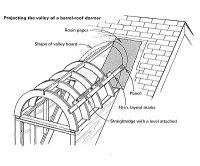 Framing a barrel-roof dormer - Fine Homebuilding