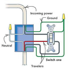 House Light Switch Wiring Diagram Ixl Tastic Neo How Do I Add A Three-way To Receptacle? - Fine Homebuilding