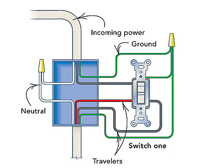house master switch wiring diagram ac outlet how do i add a three way to receptacle fine homebuilding