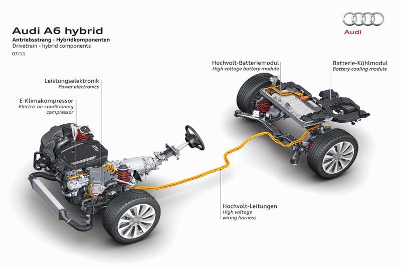 Audi A6 hybrid - Limousine mit Benzin- und Elektromotor