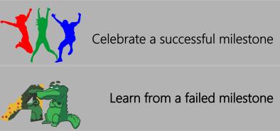 Freelancer's sub-goal analysis