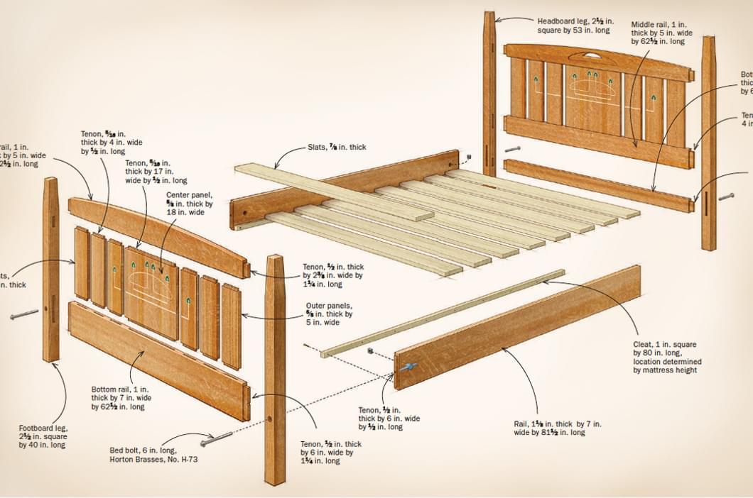 Fine Woodworking Subscription Vs Membership
