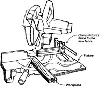 Miter Saw Cut Angles Greater Than 45