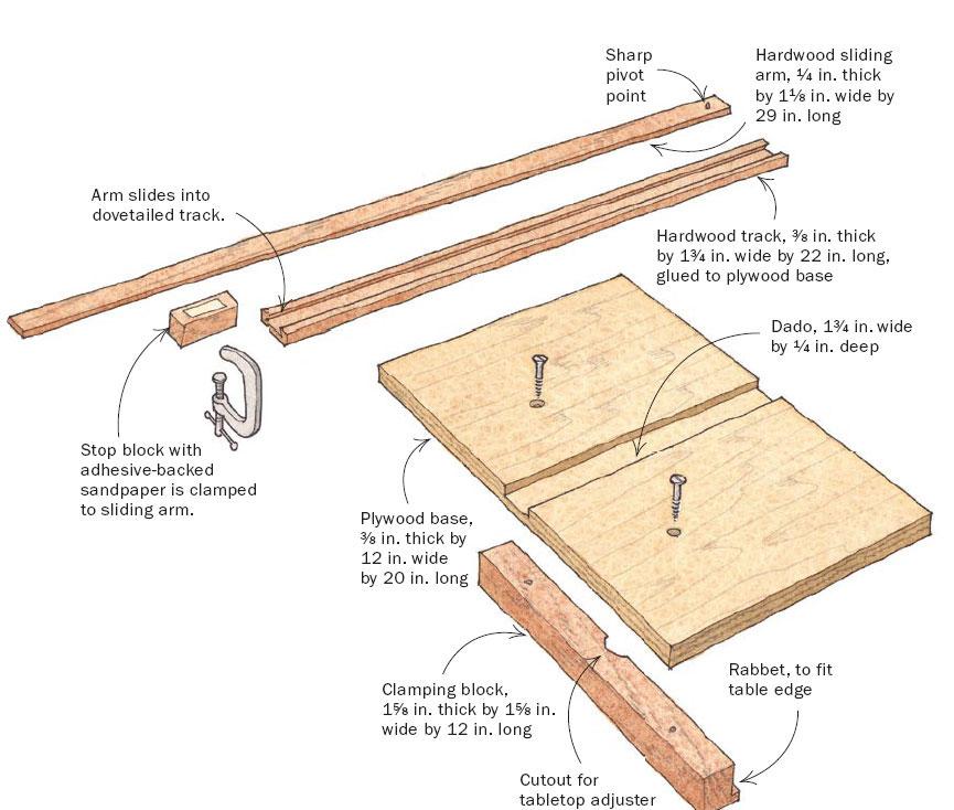 Bandsaw Circle Cutting Jig Pdf