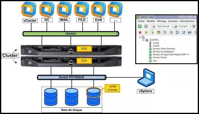 Virtualization 4